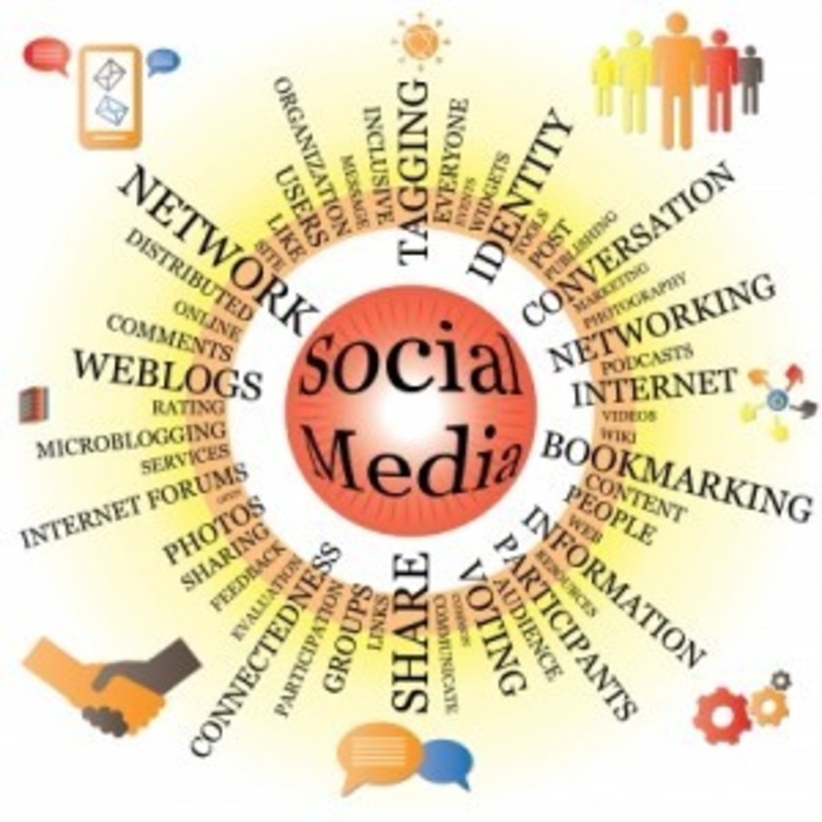 picture of social media network