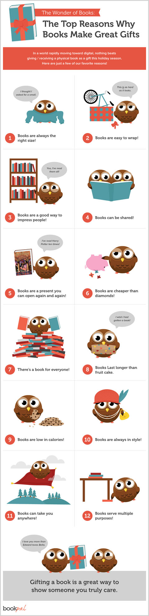 Reasons Book Make Great Gifts Infographic from Book-Pal.com