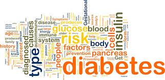 diabetes word collage