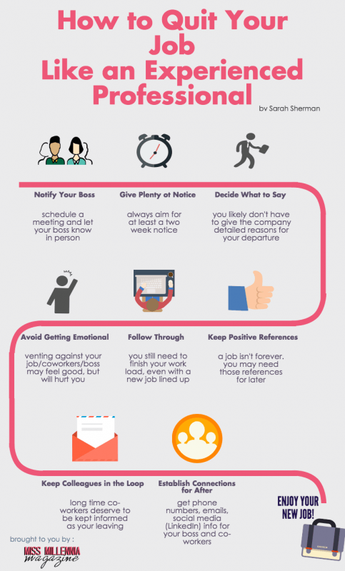 How to Quit Your Job Like an Experienced Professional infographic