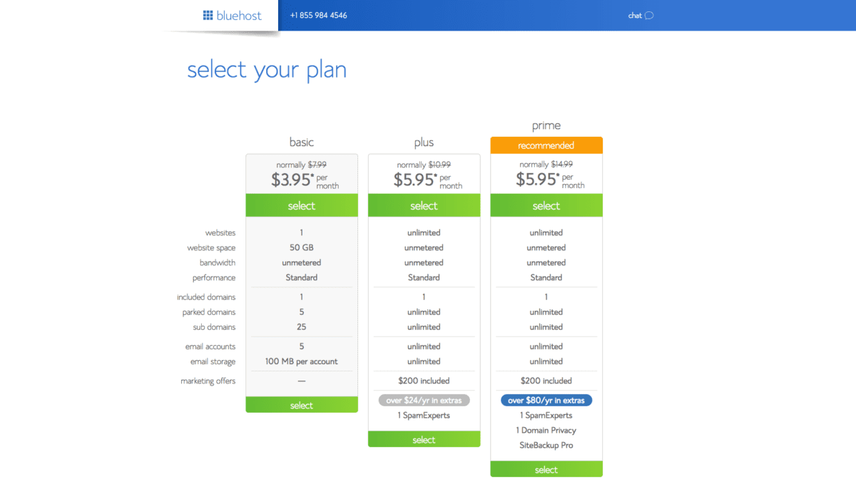 bluehost plans for starting a blog