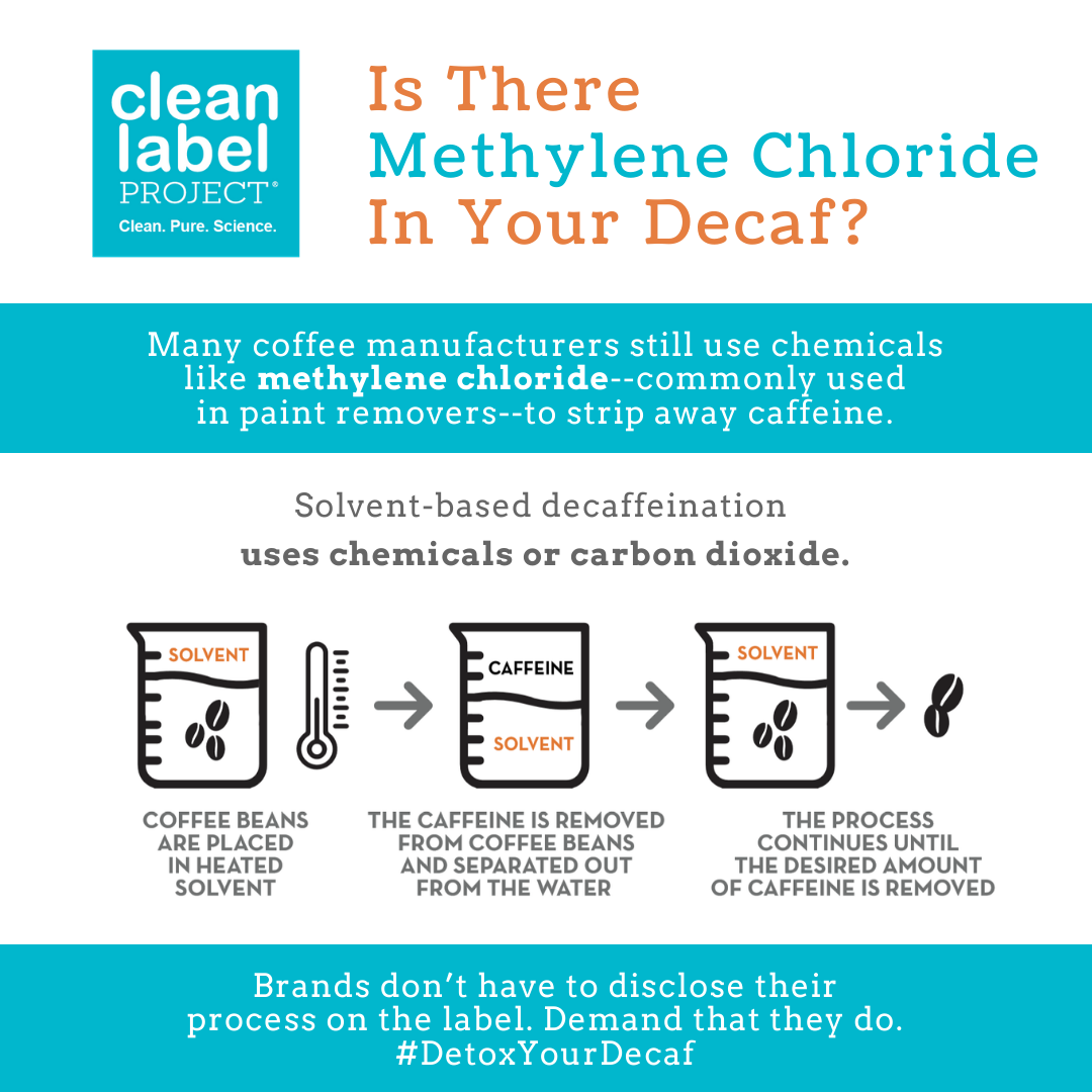 Is there methylene chloride in your decaf?
