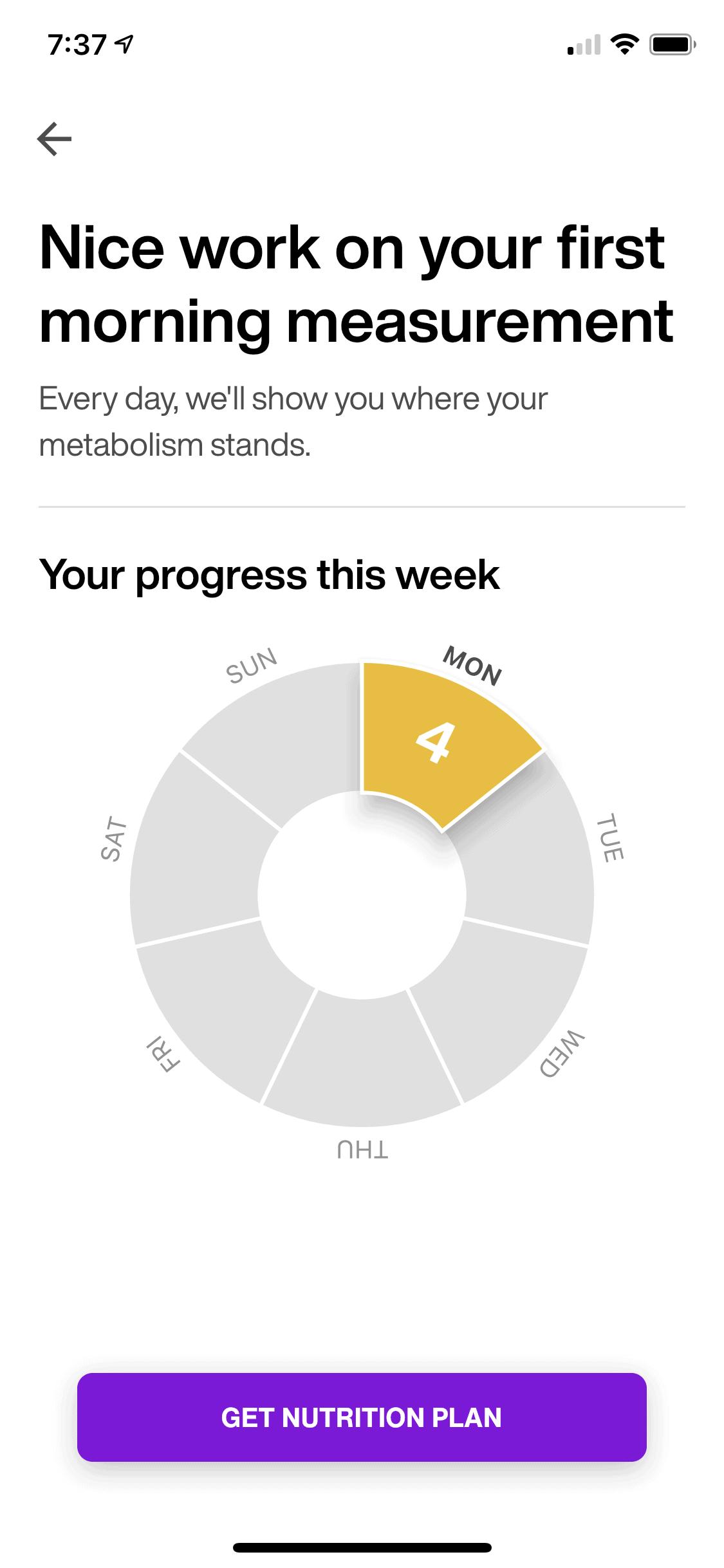 This Week's progress