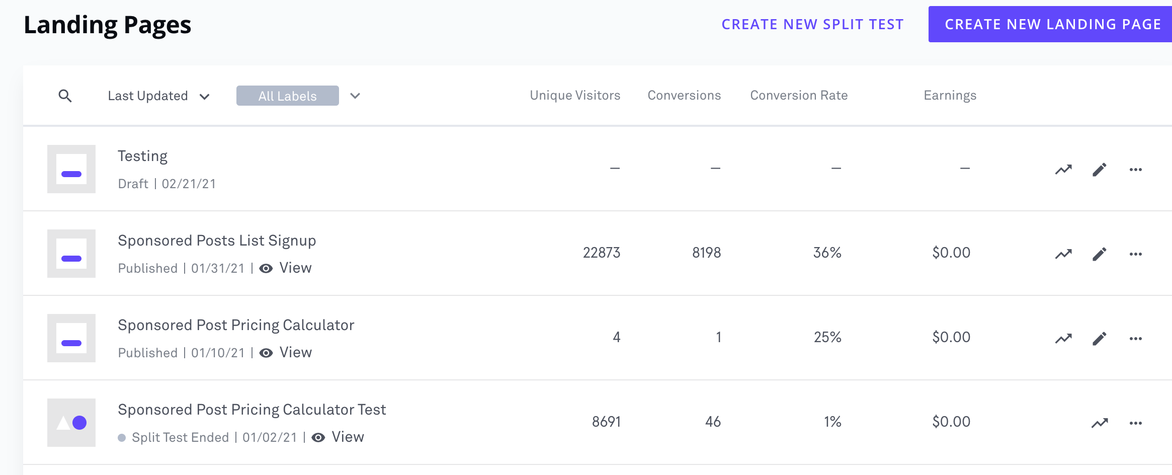 Leadpages reporting on the dashboard