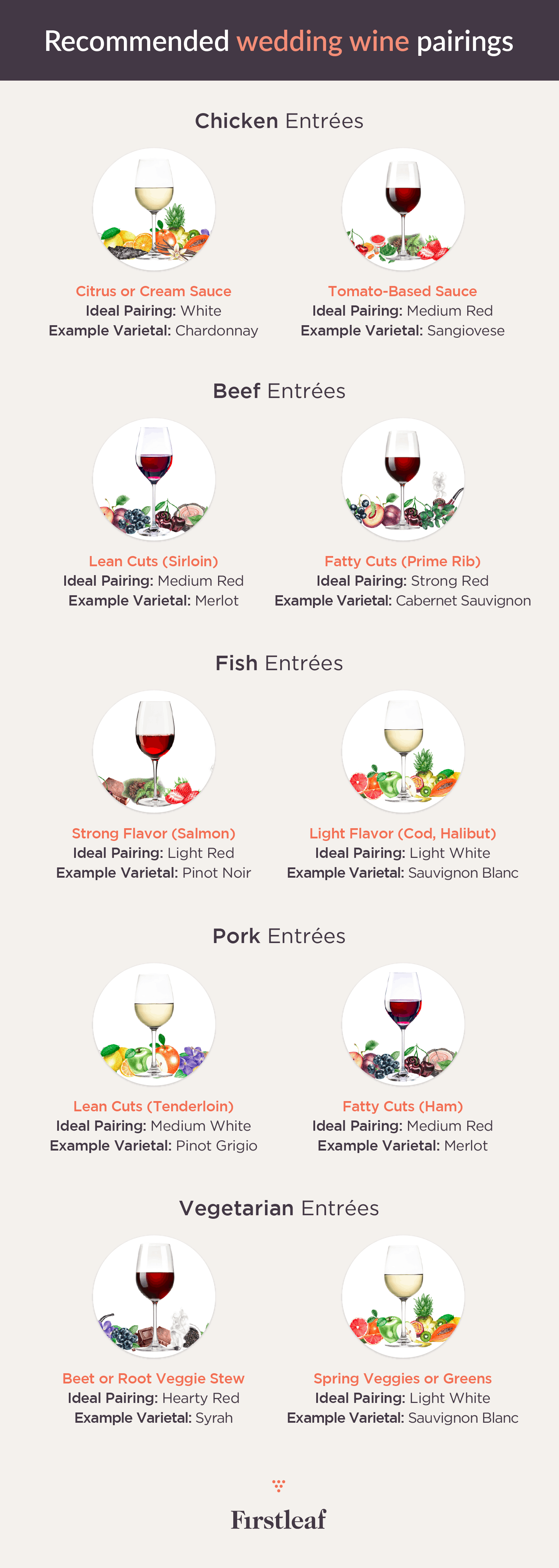 recommended wedding wine pairings